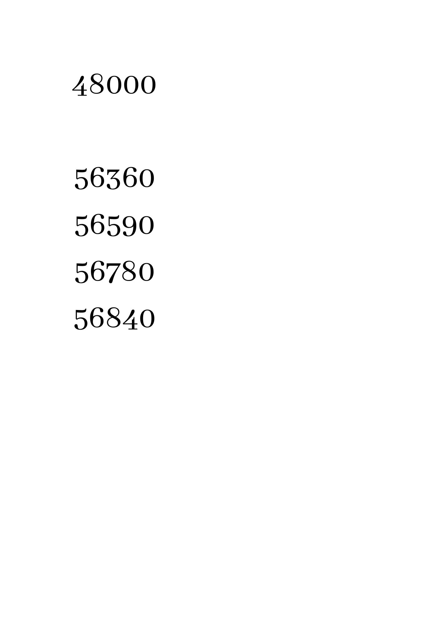 numéro des communes Livraison Hors zone UPS